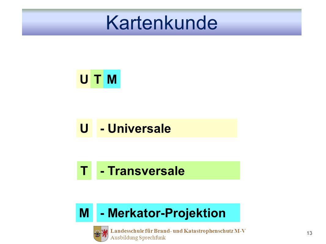 Landesschule für Brand- und Katastrophenschutz M-V Ausbildung Sprechfunk 13 UTM U- Universale T- Transversale M- Merkator-Projektion Kartenkunde