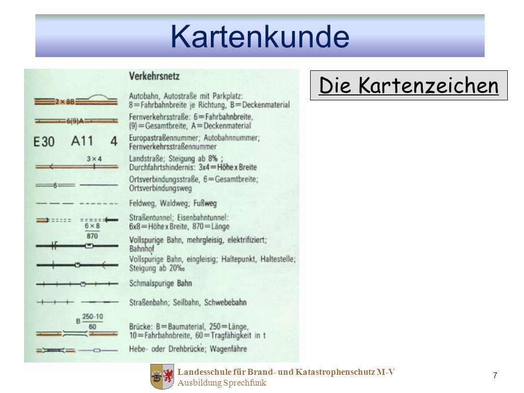 Landesschule für Brand- und Katastrophenschutz M-V Ausbildung Sprechfunk 7 Kartenkunde Die Kartenzeichen