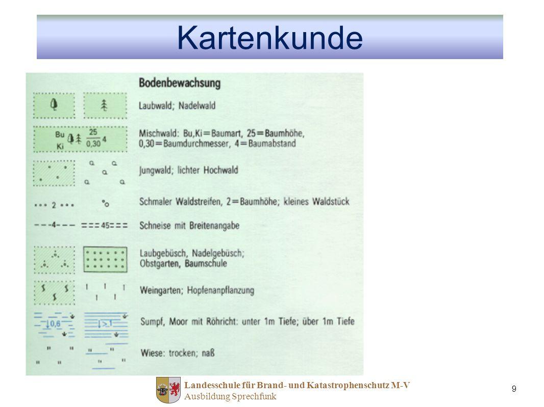 Landesschule für Brand- und Katastrophenschutz M-V Ausbildung Sprechfunk 9 Kartenkunde