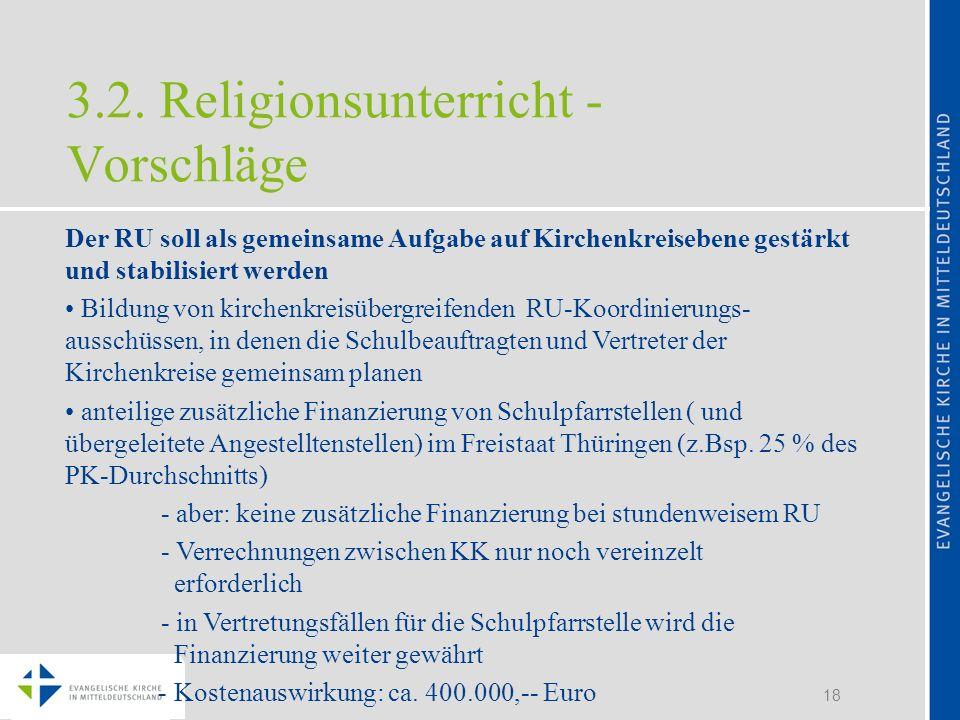 18 3.2. Religionsunterricht - Vorschläge Der RU soll als gemeinsame Aufgabe auf Kirchenkreisebene gestärkt und stabilisiert werden Bildung von kirchen