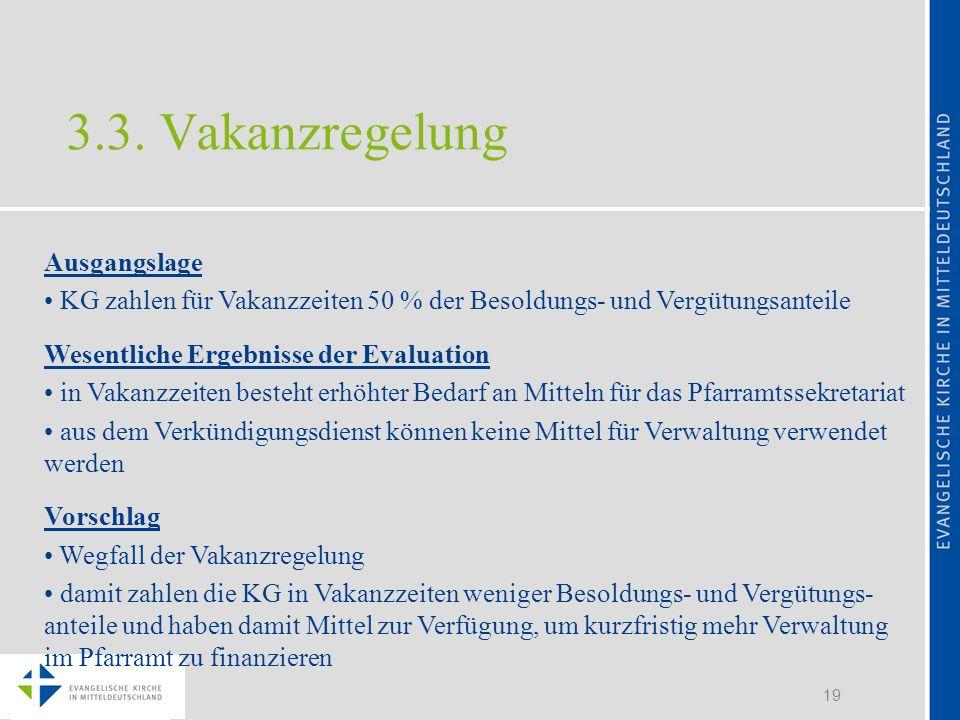 19 3.3. Vakanzregelung Ausgangslage KG zahlen für Vakanzzeiten 50 % der Besoldungs- und Vergütungsanteile Wesentliche Ergebnisse der Evaluation in Vak