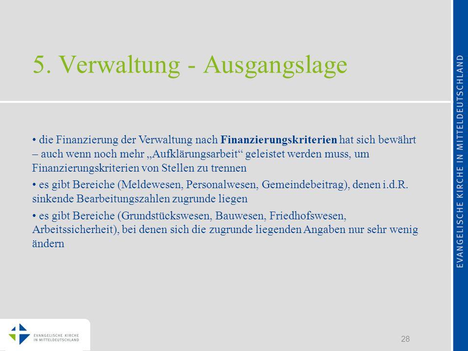 28 5. Verwaltung - Ausgangslage die Finanzierung der Verwaltung nach Finanzierungskriterien hat sich bewährt – auch wenn noch mehr Aufklärungsarbeit g