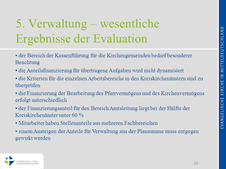 29 5. Verwaltung – wesentliche Ergebnisse der Evaluation der Bereich der Kassenführung für die Kirchengemeinden bedarf besonderer Beachtung die Anteil