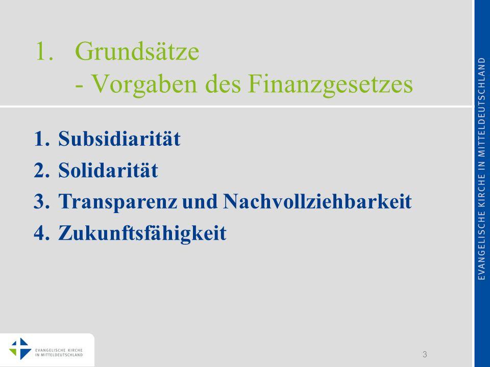 3 1.Grundsätze - Vorgaben des Finanzgesetzes 1.Subsidiarität 2.Solidarität 3.Transparenz und Nachvollziehbarkeit 4.Zukunftsfähigkeit