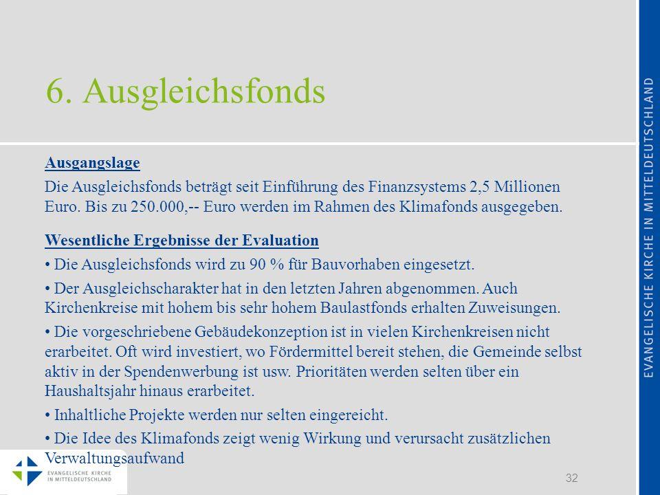 32 6. Ausgleichsfonds Ausgangslage Die Ausgleichsfonds beträgt seit Einführung des Finanzsystems 2,5 Millionen Euro. Bis zu 250.000,-- Euro werden im