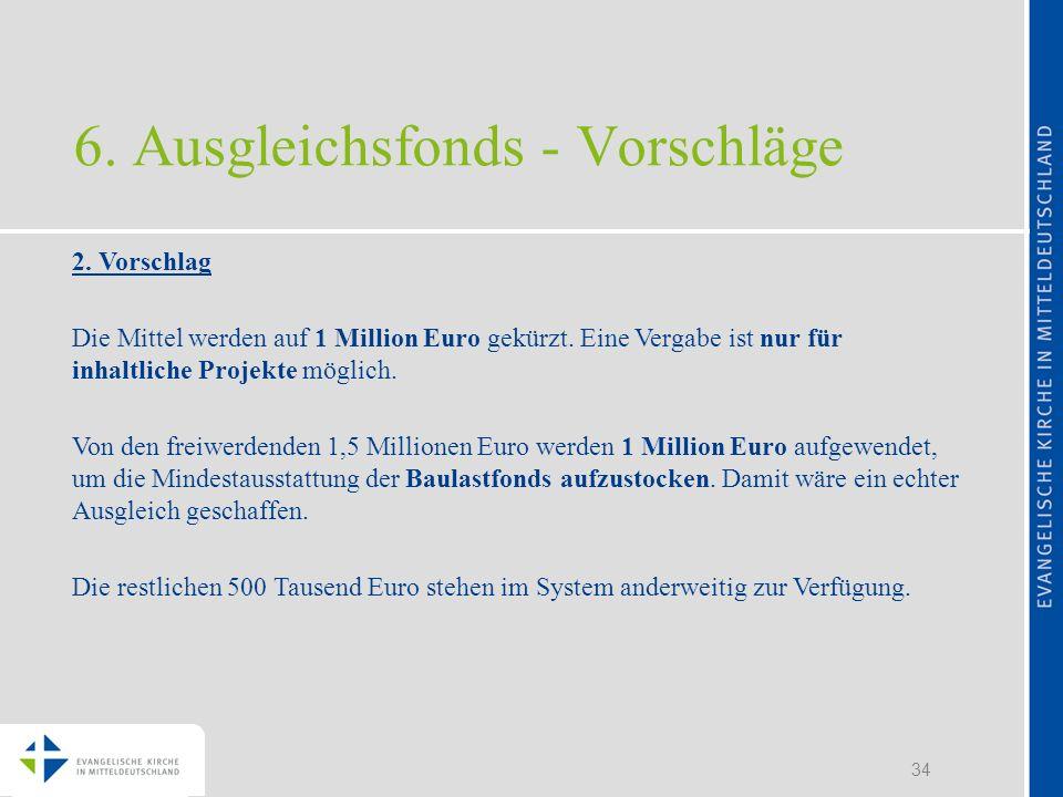 34 6. Ausgleichsfonds - Vorschläge 2. Vorschlag Die Mittel werden auf 1 Million Euro gekürzt. Eine Vergabe ist nur für inhaltliche Projekte möglich. V