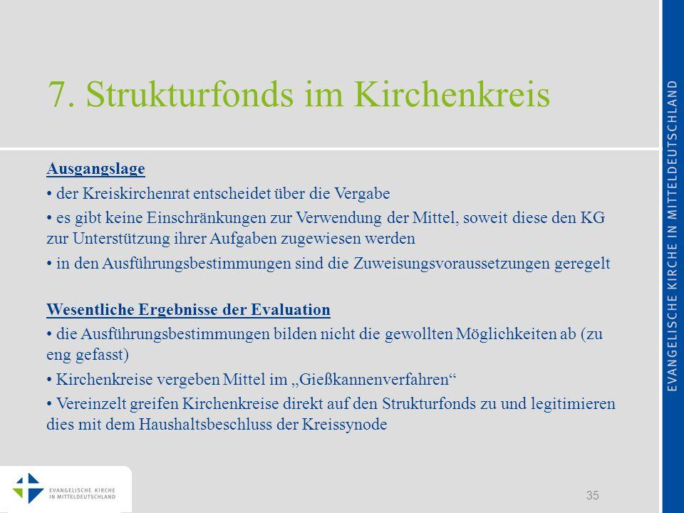 35 7. Strukturfonds im Kirchenkreis Ausgangslage der Kreiskirchenrat entscheidet über die Vergabe es gibt keine Einschränkungen zur Verwendung der Mit