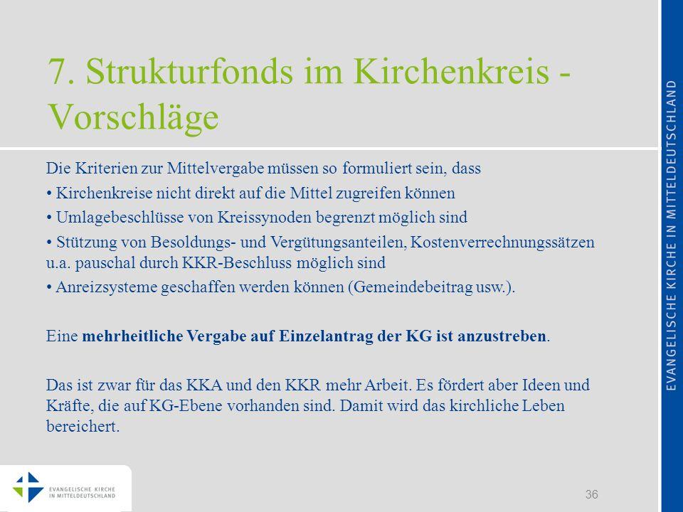 36 7. Strukturfonds im Kirchenkreis - Vorschläge Die Kriterien zur Mittelvergabe müssen so formuliert sein, dass Kirchenkreise nicht direkt auf die Mi
