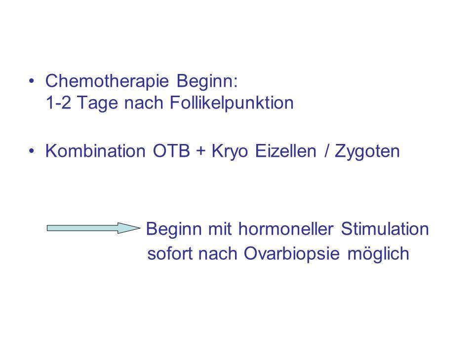 Chemotherapie Beginn: 1-2 Tage nach Follikelpunktion Kombination OTB + Kryo Eizellen / Zygoten Beginn mit hormoneller Stimulation sofort nach Ovarbiop