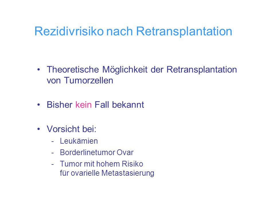 Rezidivrisiko nach Retransplantation Theoretische Möglichkeit der Retransplantation von Tumorzellen Bisher kein Fall bekannt Vorsicht bei: -Leukämien