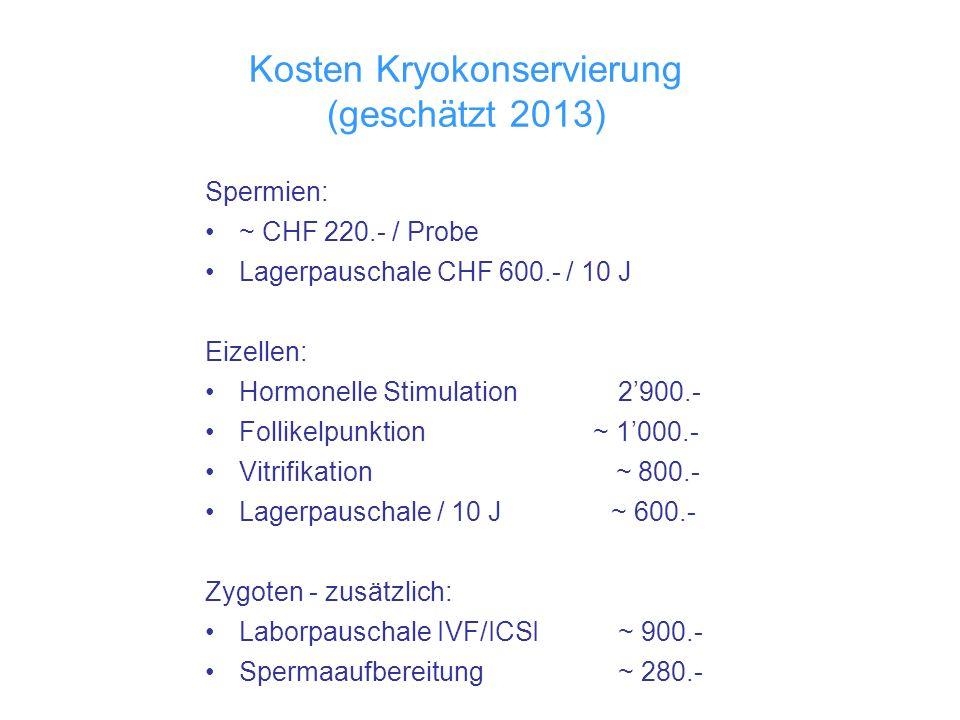 Kosten Kryokonservierung (geschätzt 2013) Spermien: ~ CHF 220.- / Probe Lagerpauschale CHF 600.- / 10 J Eizellen: Hormonelle Stimulation 2900.- Follik