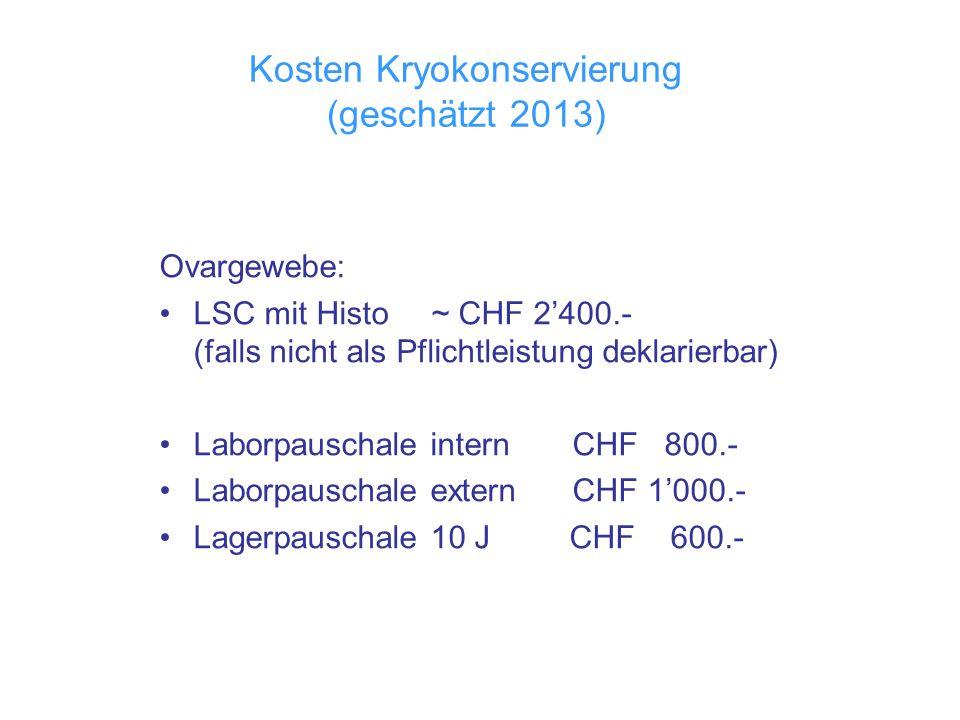 Kosten Kryokonservierung (geschätzt 2013) Ovargewebe: LSC mit Histo ~ CHF 2400.- (falls nicht als Pflichtleistung deklarierbar) Laborpauschale intern