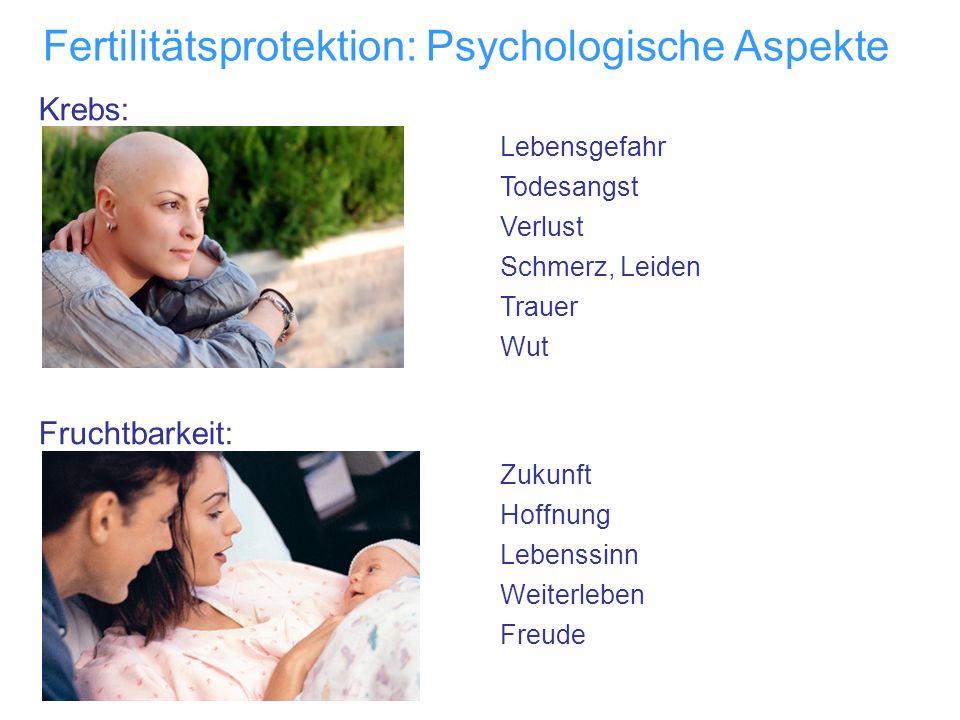 Fertilitätsprotektion: Psychologische Aspekte Krebs: Fruchtbarkeit: Lebensgefahr Todesangst Verlust Schmerz, Leiden Trauer Wut Zukunft Hoffnung Lebens