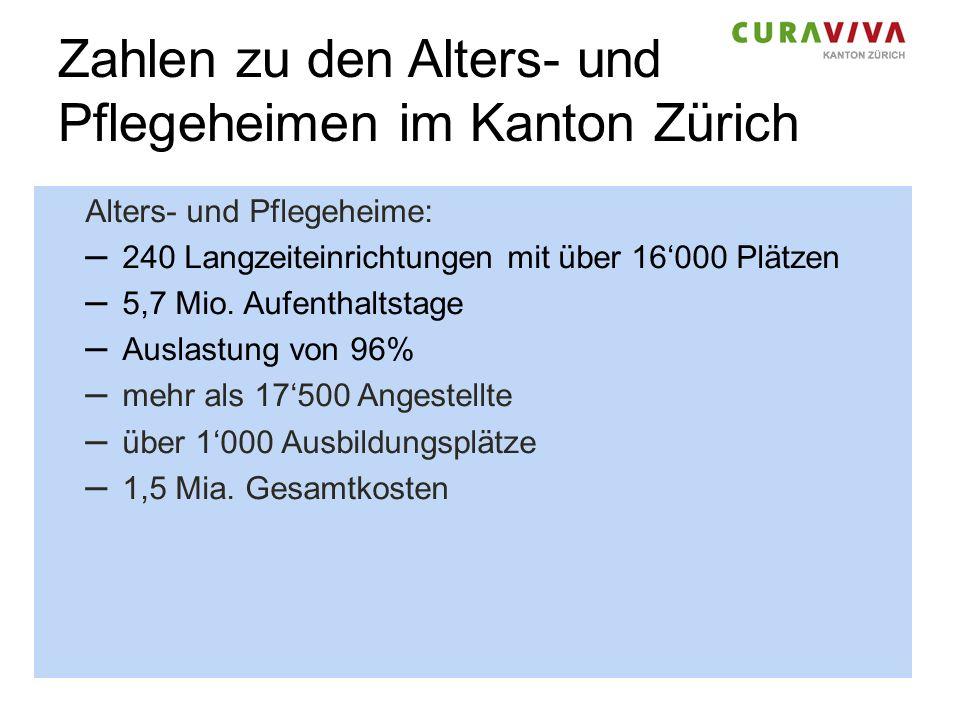 Zahlen zu den Alters- und Pflegeheimen im Kanton Zürich Alters- und Pflegeheime: – 240 Langzeiteinrichtungen mit über 16000 Plätzen – 5,7 Mio. Aufenth