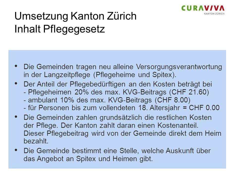 Umsetzung Kanton Zürich Inhalt Pflegegesetz Die Gemeinden tragen neu alleine Versorgungsverantwortung in der Langzeitpflege (Pflegeheime und Spitex).