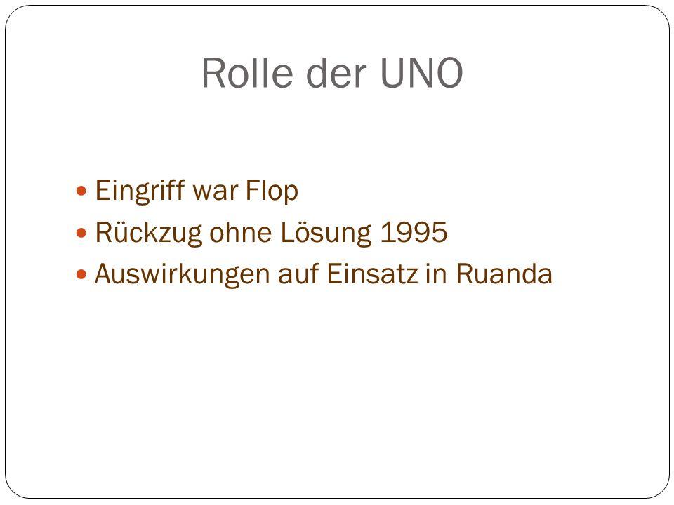 Rolle der UNO Eingriff war Flop Rückzug ohne Lösung 1995 Auswirkungen auf Einsatz in Ruanda