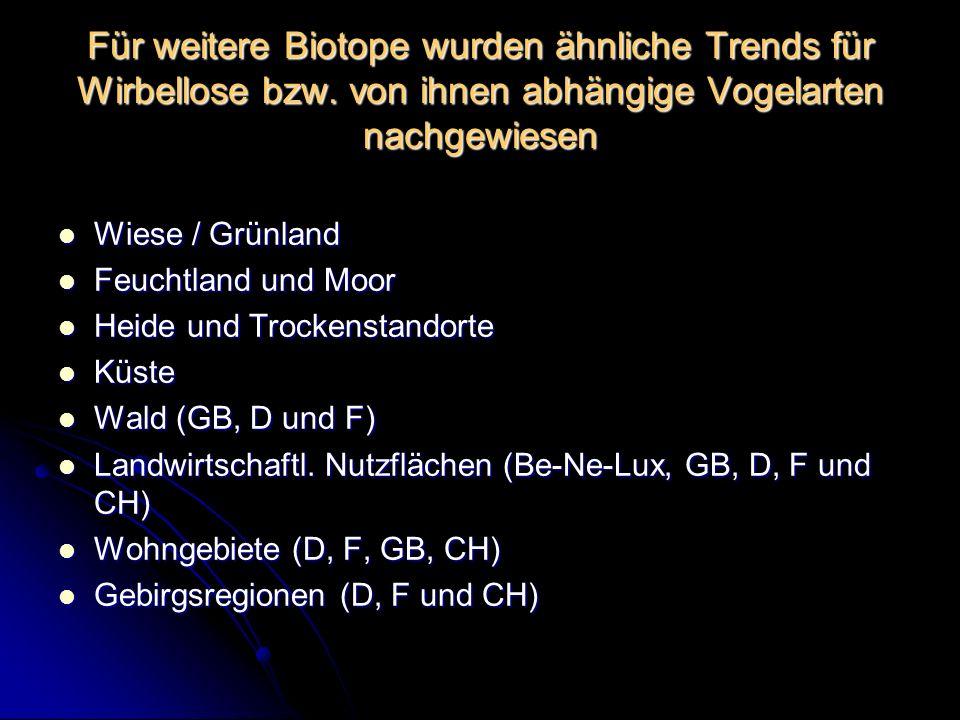 Für weitere Biotope wurden ähnliche Trends für Wirbellose bzw. von ihnen abhängige Vogelarten nachgewiesen Wiese / Grünland Wiese / Grünland Feuchtlan