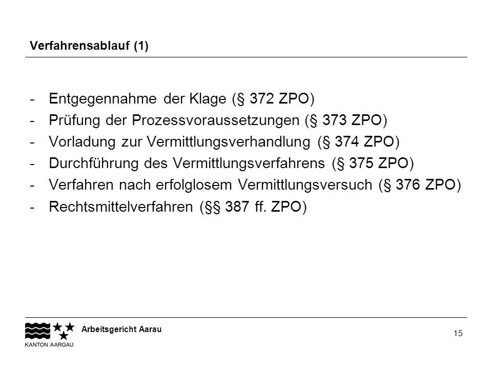 Arbeitsgericht Aarau 15 Verfahrensablauf (1) -Entgegennahme der Klage (§ 372 ZPO) -Prüfung der Prozessvoraussetzungen (§ 373 ZPO) -Vorladung zur Vermi