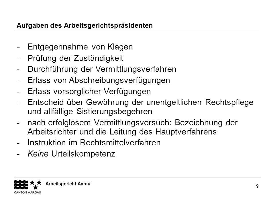 Arbeitsgericht Aarau 9 Aufgaben des Arbeitsgerichtspräsidenten - Entgegennahme von Klagen - Prüfung der Zuständigkeit - Durchführung der Vermittlungsv