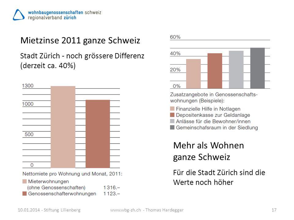 Mietzinse 2011 ganze Schweiz Stadt Zürich - noch grössere Differenz (derzeit ca. 40%) 10.01.2014 - Stiftung Lilienberg17www.wbg-zh.ch - Thomas Hardegg