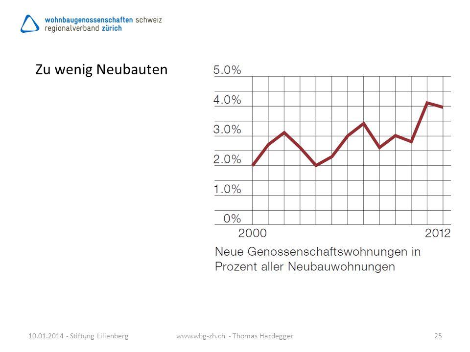 Zu wenig Neubauten 10.01.2014 - Stiftung Lilienberg25www.wbg-zh.ch - Thomas Hardegger