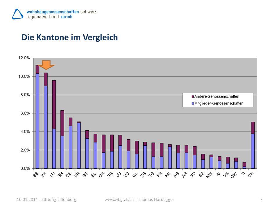 Die Kantone im Vergleich 10.01.2014 - Stiftung Lilienbergwww.wbg-zh.ch - Thomas Hardegger7