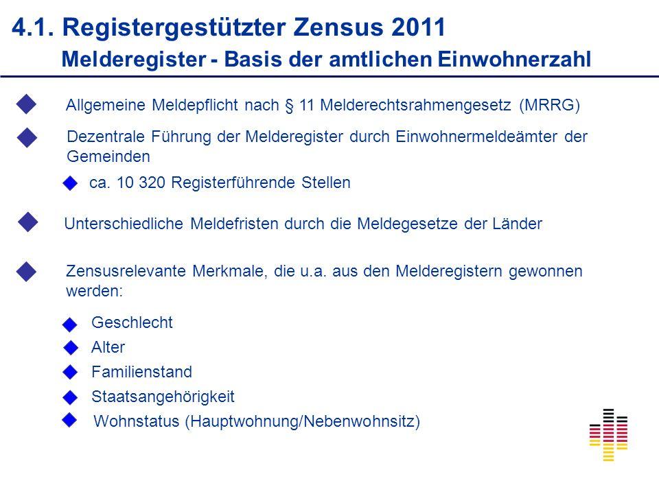 4.1.Registergestützter Zensus 2011 Melderegister - Basis der amtlichen Einwohnerzahl ca.