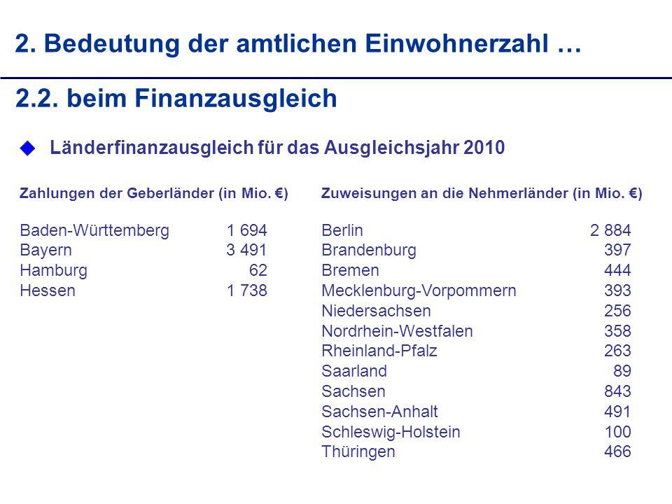 2.Bedeutung der amtlichen Einwohnerzahl … Zahlungen der Geberländer (in Mio.