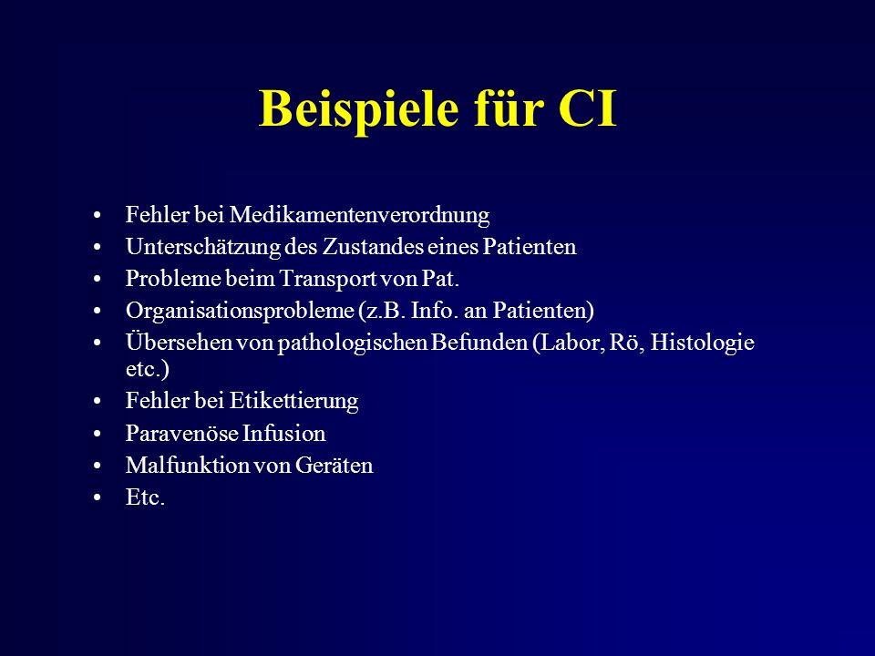 Beispiele für CI Fehler bei Medikamentenverordnung Unterschätzung des Zustandes eines Patienten Probleme beim Transport von Pat.