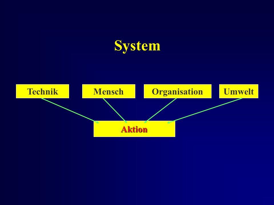 TechnikMenschOrganisation Aktion Umwelt System