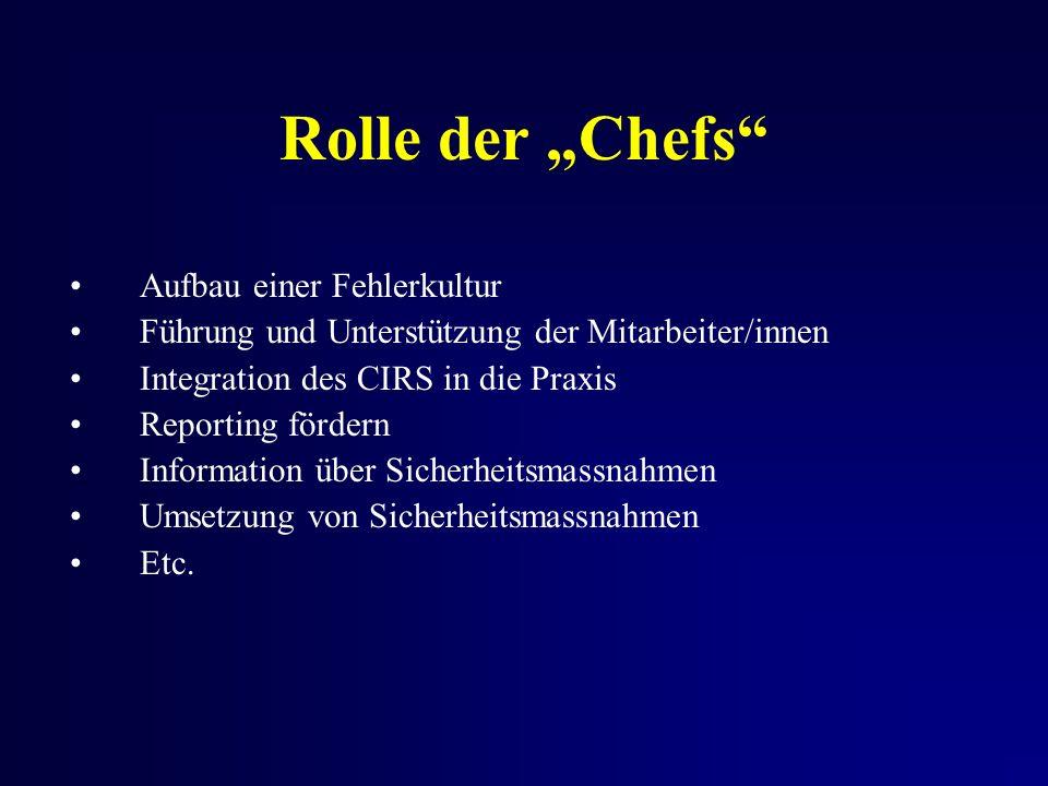 Rolle der Chefs Aufbau einer Fehlerkultur Führung und Unterstützung der Mitarbeiter/innen Integration des CIRS in die Praxis Reporting fördern Information über Sicherheitsmassnahmen Umsetzung von Sicherheitsmassnahmen Etc.