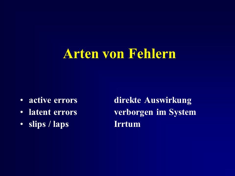 Arten von Fehlern active errorsdirekte Auswirkung latent errorsverborgen im System slips / lapsIrrtum