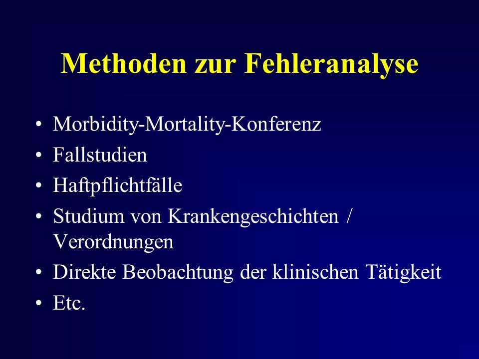 Methoden zur Fehleranalyse Morbidity-Mortality-Konferenz Fallstudien Haftpflichtfälle Studium von Krankengeschichten / Verordnungen Direkte Beobachtung der klinischen Tätigkeit Etc.