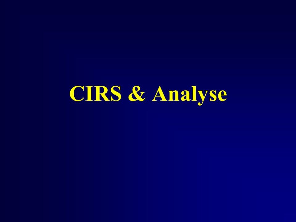 CIRS & Analyse