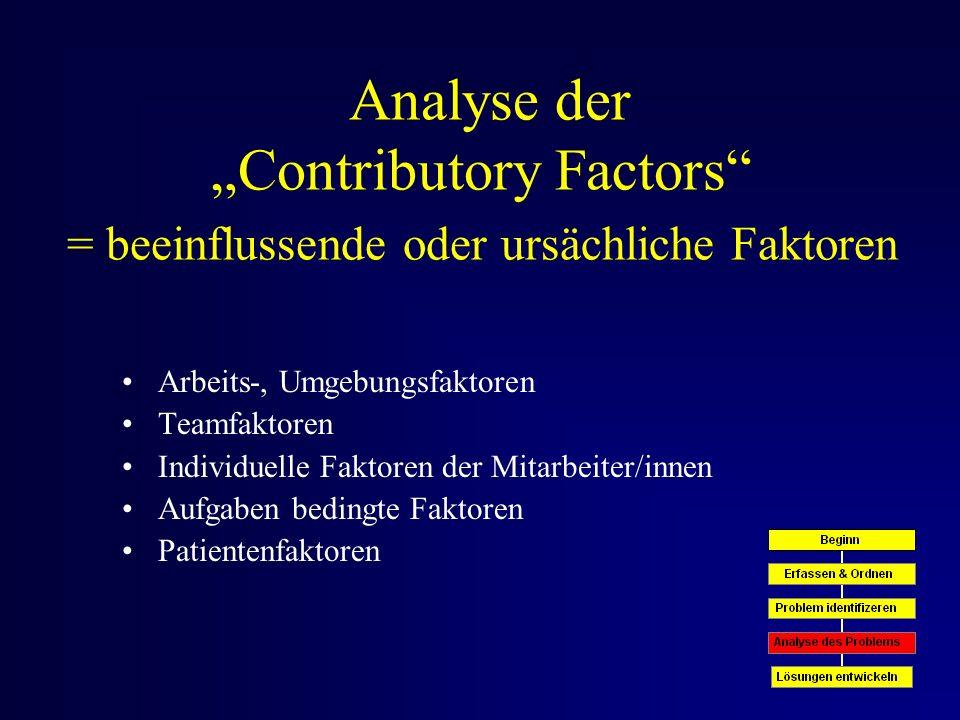 Analyse der Contributory Factors = beeinflussende oder ursächliche Faktoren Arbeits-, Umgebungsfaktoren Teamfaktoren Individuelle Faktoren der Mitarbeiter/innen Aufgaben bedingte Faktoren Patientenfaktoren