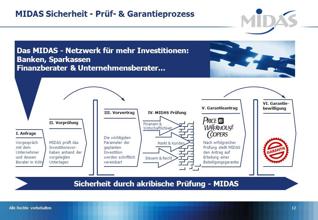Alle Rechte vorbehalten12 MIDAS Sicherheit - Prüf- & Garantieprozess I.