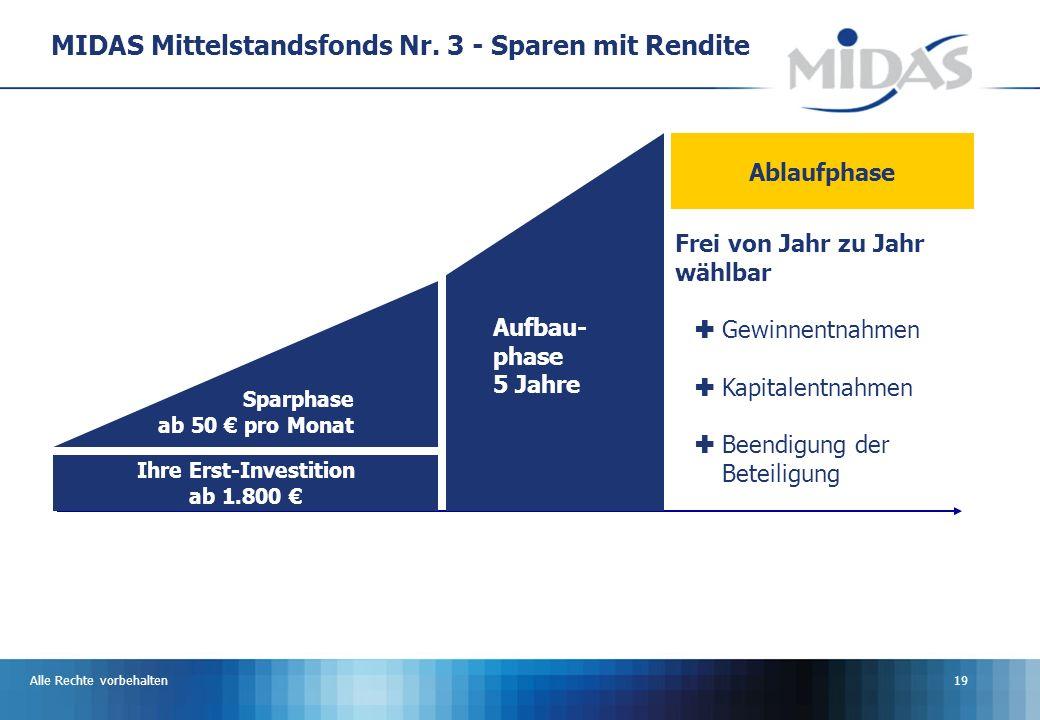 Alle Rechte vorbehalten19 MIDAS Mittelstandsfonds Nr.