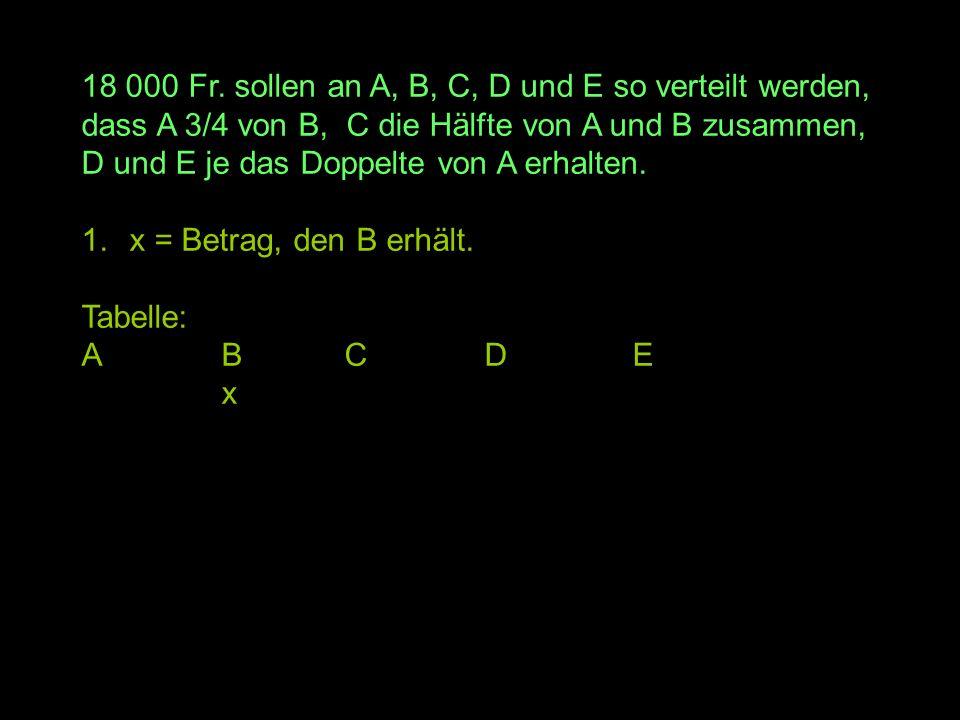 18 000 Fr. sollen an A, B, C, D und E so verteilt werden, dass A 3/4 von B, C die Hälfte von A und B zusammen, D und E je das Doppelte von A erhalten.