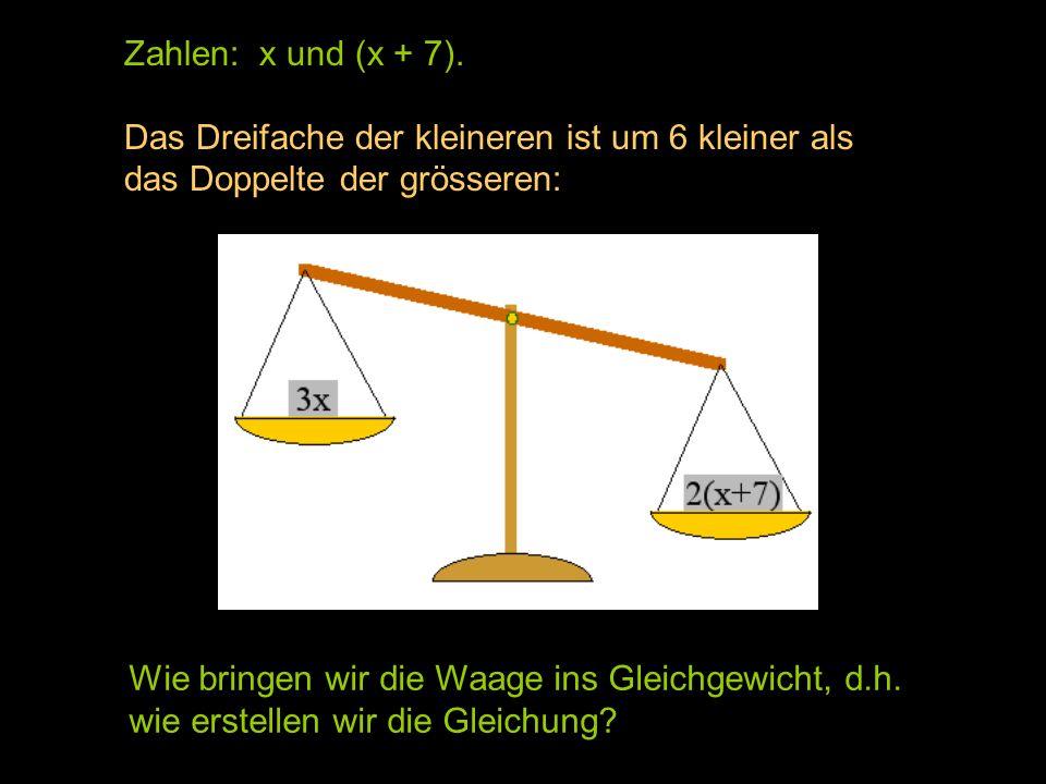 Zahlen: x und (x + 7). Das Dreifache der kleineren ist um 6 kleiner als das Doppelte der grösseren: 3x ----------------- 2 (x + 7) Wie bringen wir die