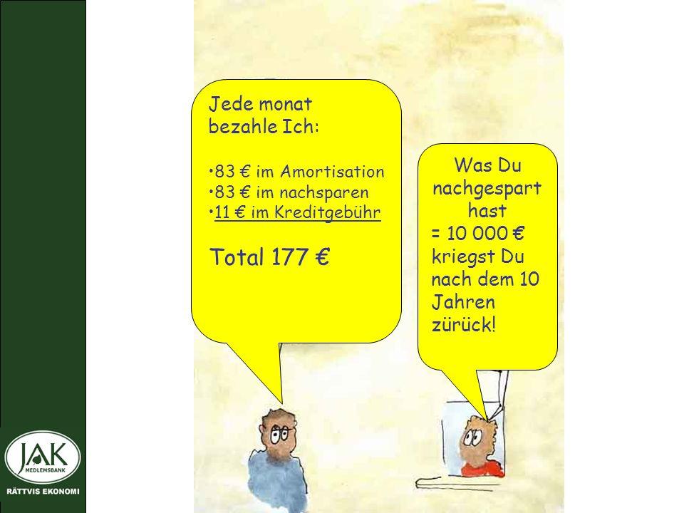 Jede monat bezahle Ich: 83 im Amortisation 83 im nachsparen 11 im Kreditgebühr Total 177 Was Du nachgespart hast = 10 000 kriegst Du nach dem 10 Jahren zürück!