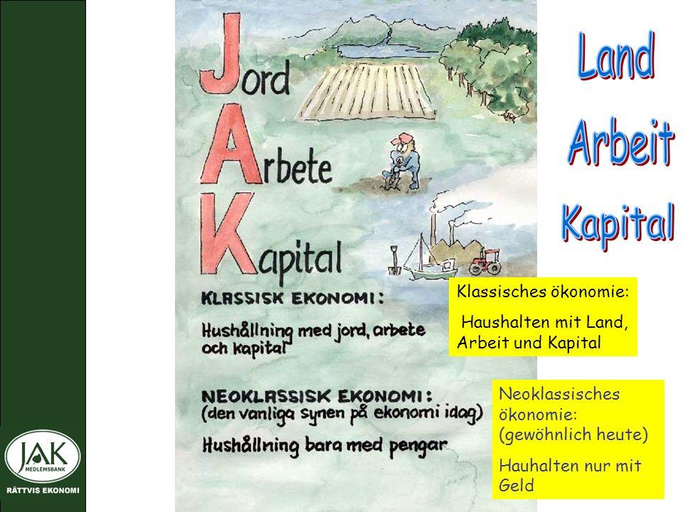 Klassisches ökonomie: Haushalten mit Land, Arbeit und Kapital Neoklassisches ökonomie: (gewöhnlich heute) Hauhalten nur mit Geld