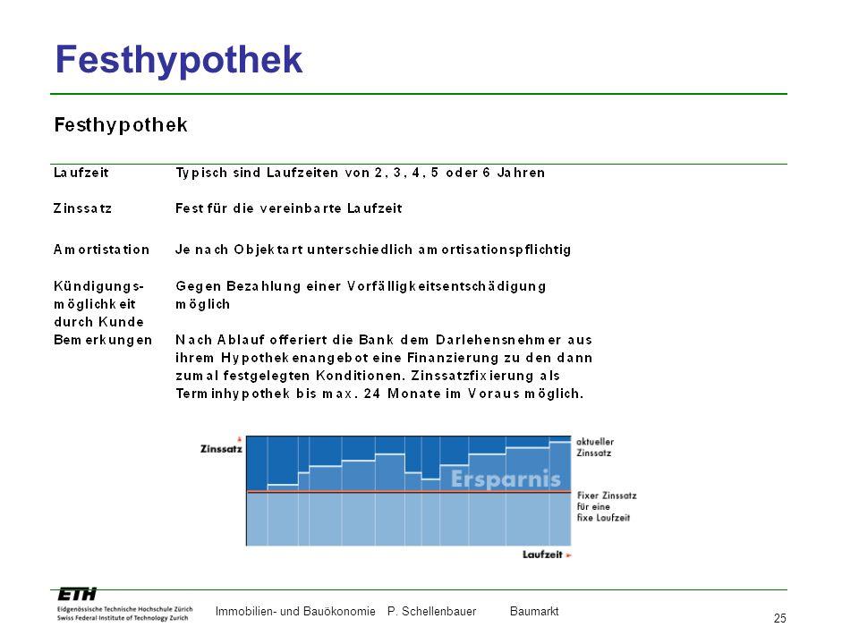 Immobilien- und BauökonomieP. Schellenbauer Baumarkt 25 Festhypothek
