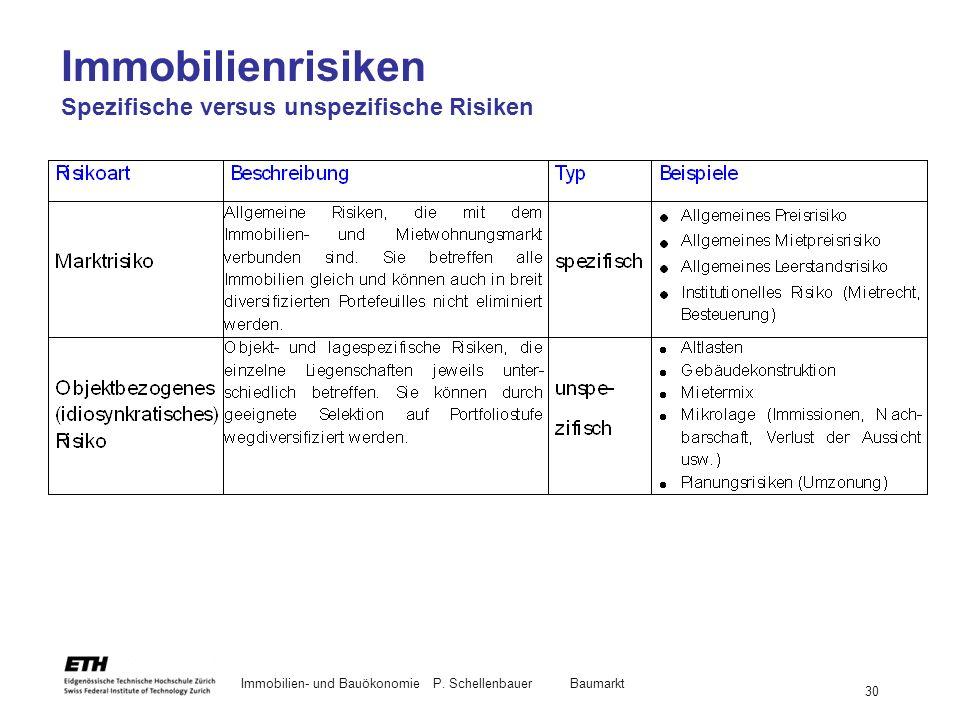 Immobilien- und BauökonomieP.