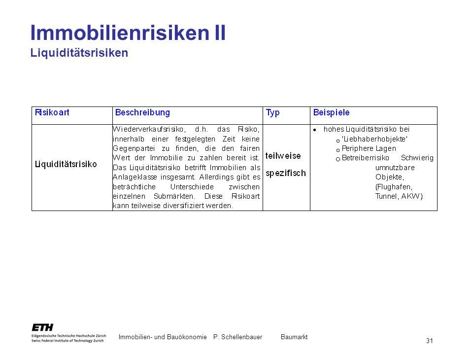 Immobilien- und BauökonomieP. Schellenbauer Baumarkt 31 Immobilienrisiken II Liquiditätsrisiken