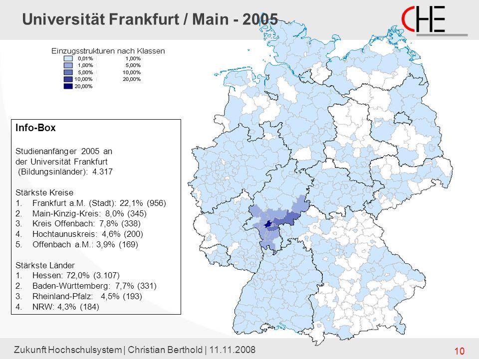 Zukunft Hochschulsystem | Christian Berthold | 11.11.2008 10 Info-Box Studienanfänger 2005 an der Universität Frankfurt (Bildungsinländer): 4.317 Stär