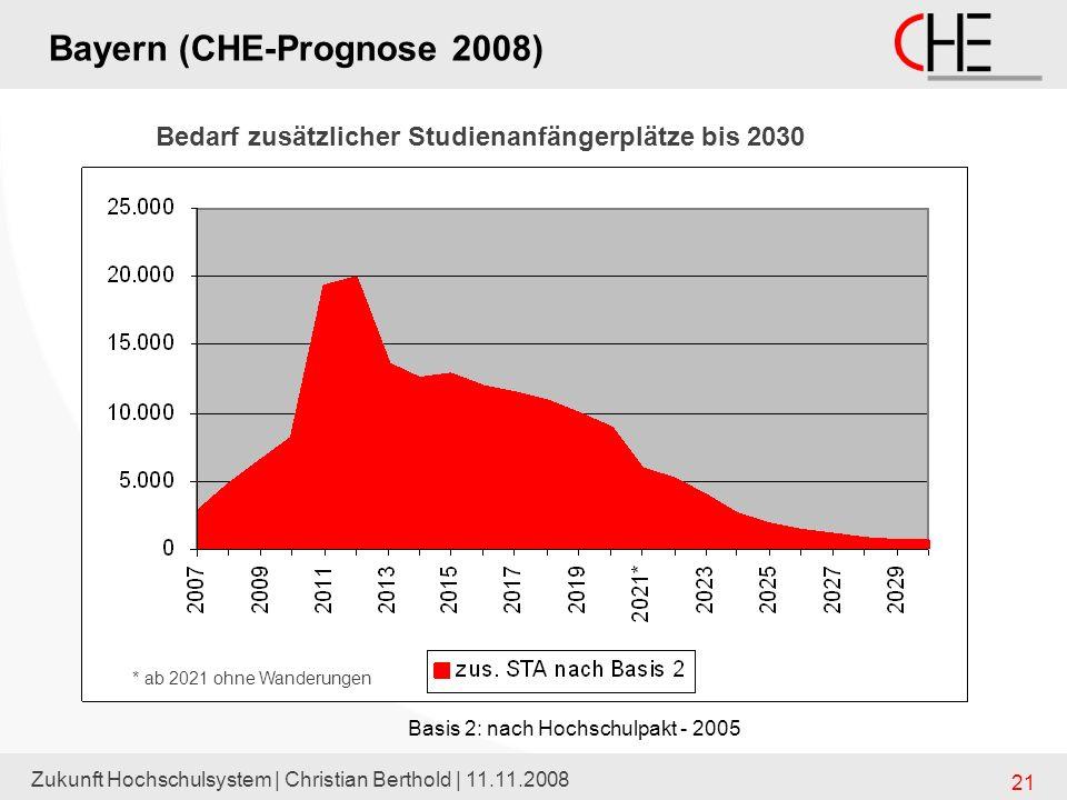 Zukunft Hochschulsystem | Christian Berthold | 11.11.2008 21 Bayern (CHE-Prognose 2008) Bedarf zusätzlicher Studienanfängerplätze bis 2030 * ab 2021 o
