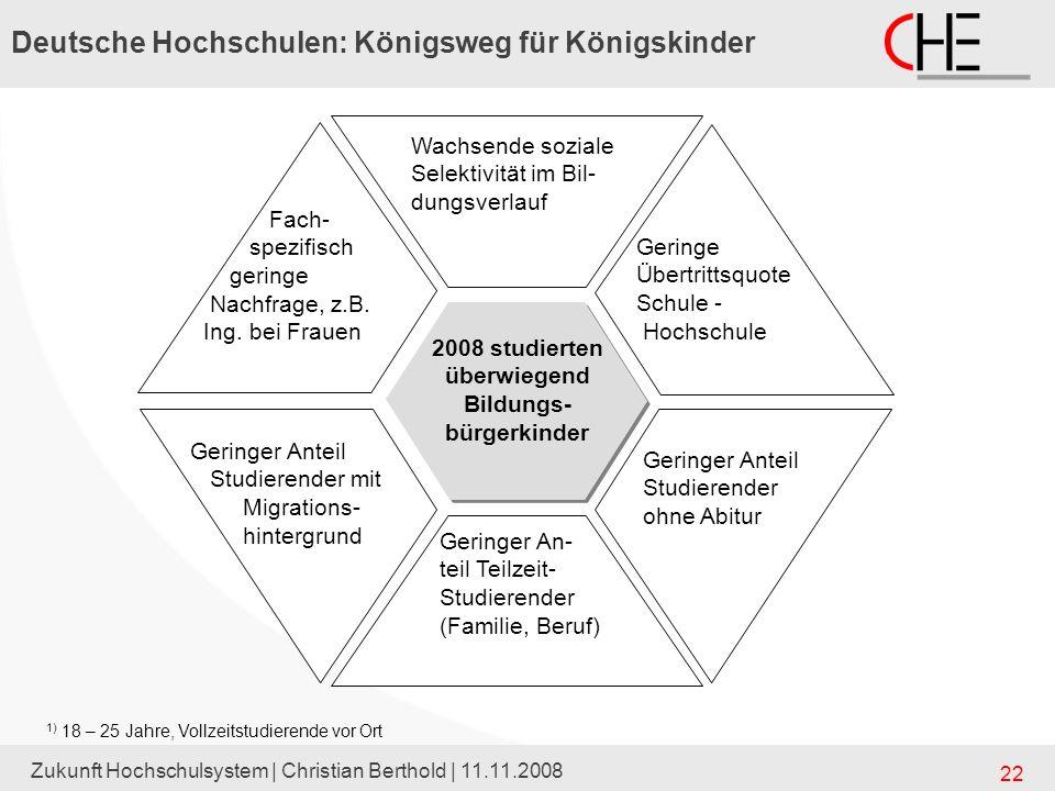Zukunft Hochschulsystem | Christian Berthold | 11.11.2008 22 Deutsche Hochschulen: Königsweg für Königskinder Wachsende soziale Selektivität im Bil- d
