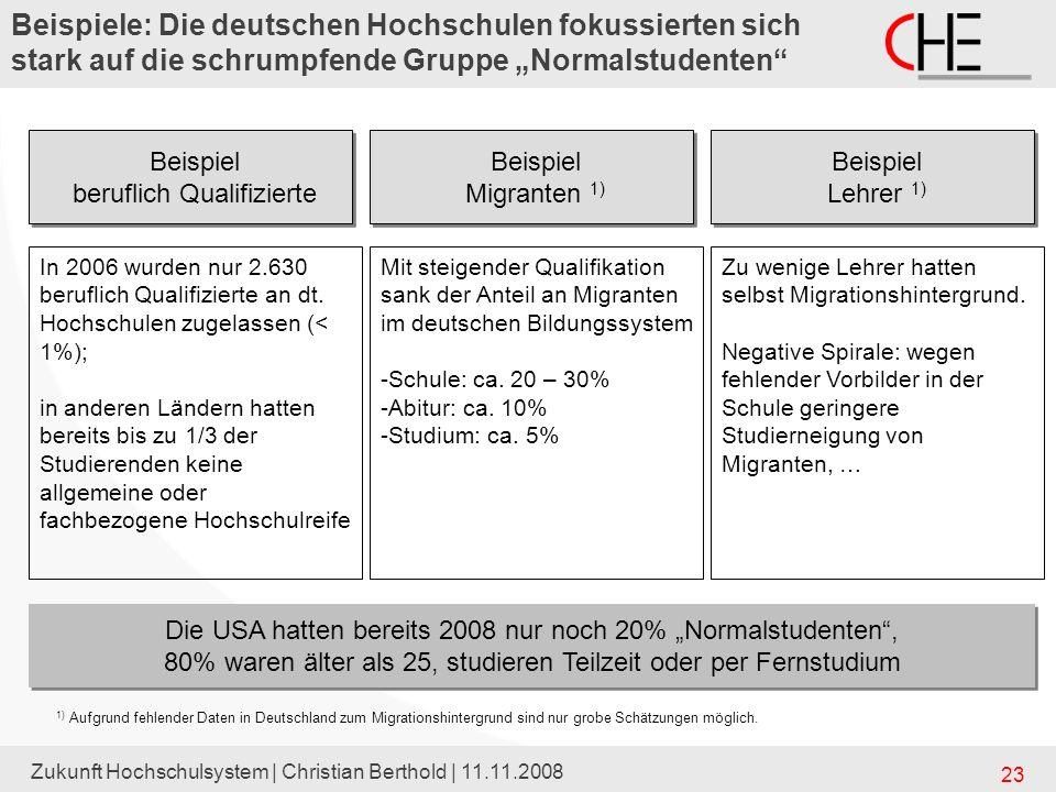 Zukunft Hochschulsystem | Christian Berthold | 11.11.2008 23 Beispiele: Die deutschen Hochschulen fokussierten sich stark auf die schrumpfende Gruppe