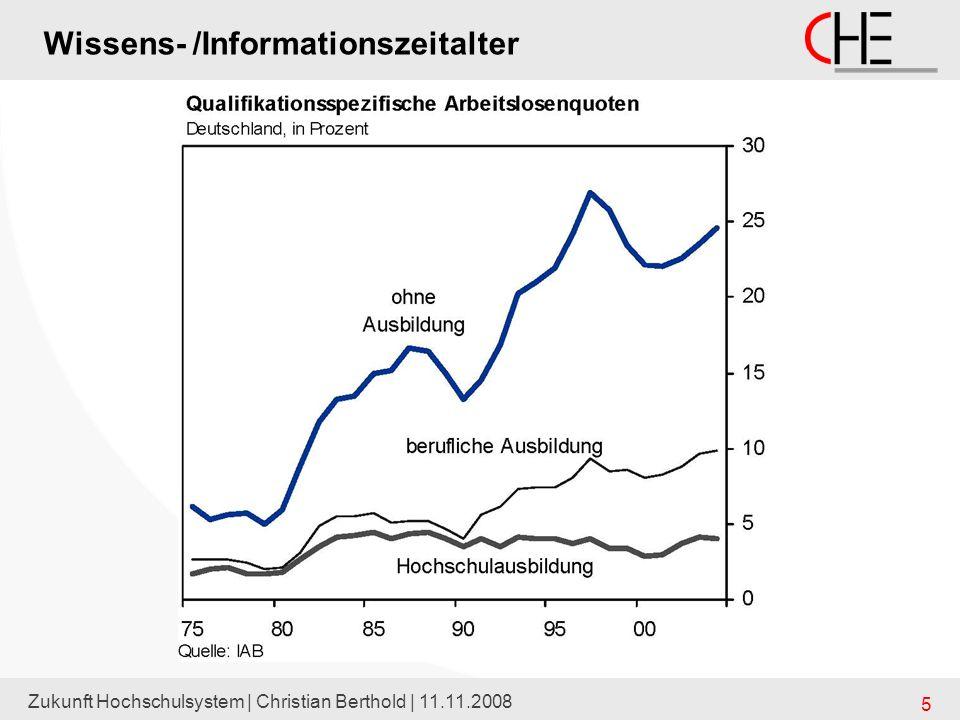 Zukunft Hochschulsystem | Christian Berthold | 11.11.2008 16 Jahrgangsstärke 20- < 25-Jährige Jahrgangsstärke 60- < 65-Jährige 2005201020152020202520302050204020452035 in Mio.