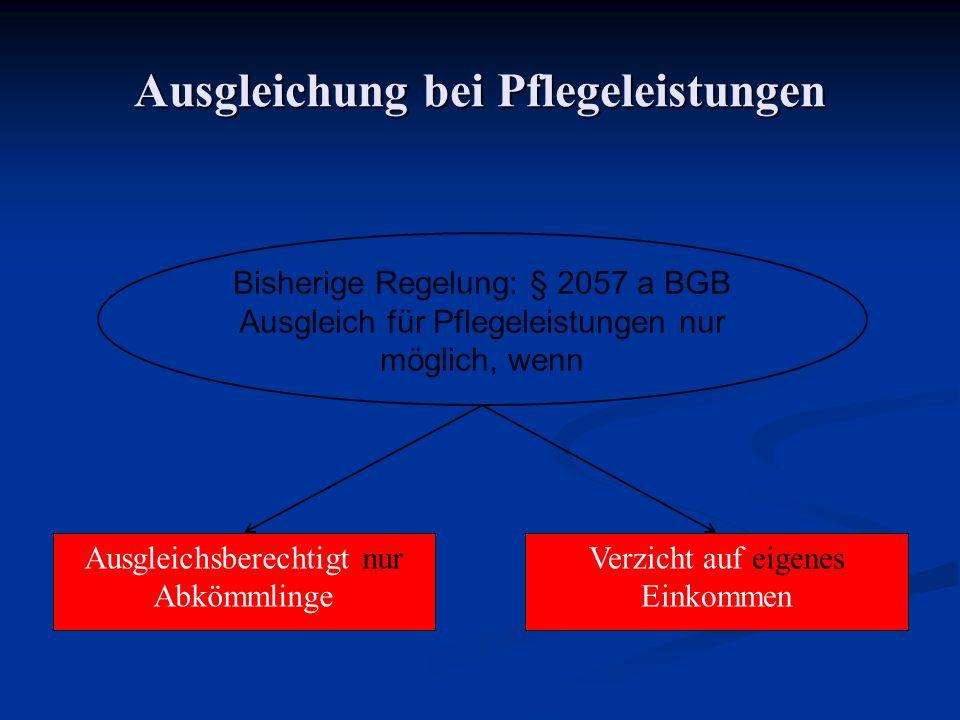 Ausgleichung bei Pflegeleistungen Bisherige Regelung: § 2057 a BGB Ausgleich für Pflegeleistungen nur möglich, wenn Ausgleichsberechtigt nur Abkömmlin